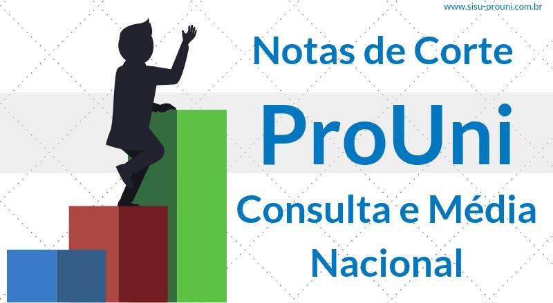 Notas de Corte Prouni - Consulta e Média Nacional